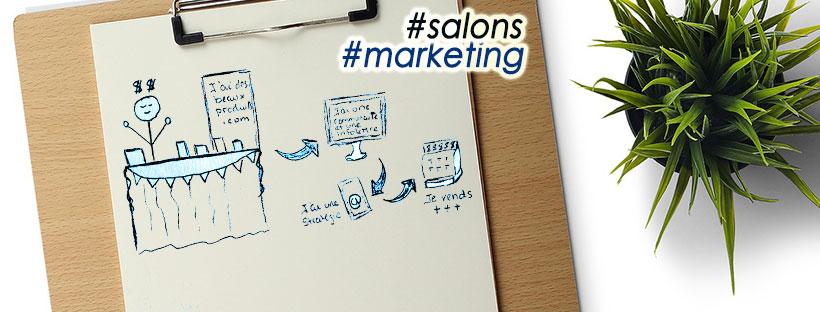 stratégie marketing pour rentabiliser votre participation à un salon ou une exposition